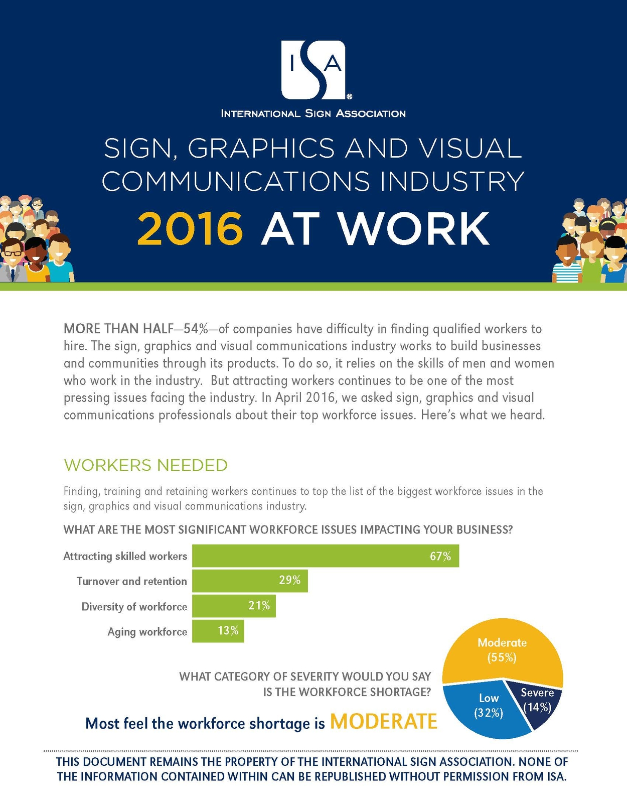 Sign Industry Statistics - International Sign Association